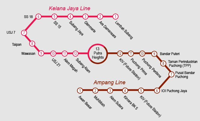 Hello new Kelana Jaya Line LRT Extension! Good news to all residences nearby. The operation start this 30th June. https://t.co/GpcYb3Fz8L