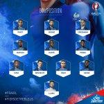 Et voici la compo des Bleus pour ce 8e de finale de l #Euro2016!!! #FRAIRL #FiersdetreBleus https://t.co/AVqw6qh7Oj