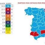 El PP gana las elecciones y el PSOE se mantiene por delante de Podemos, al 84,04% #26J https://t.co/afxpLG8Hdd https://t.co/AG0XD9IGvO