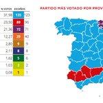 Con casi el 70%, el PP se impone, incluida Andalucía. En Cataluña y País Vasco gana Podemos y Navarra empate #26J https://t.co/85i0F9U56x