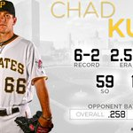 Heres some info on Chad Kuhls time with Indy in 2016. https://t.co/UCU7A0HoOY #LetsGoBucs https://t.co/gPDeNFGslx