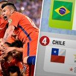 Infografía: Chile queda cuarto en el palmarés histórico de la Copa América con dos títulos https://t.co/G7v5bd8qF4 https://t.co/UfGlWbXPbt