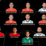 [#CopaAmerica] Le XI de cette Copa America ! https://t.co/VAY1frBVBH