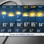 Your @StormTeam4NY 10-Day Forecast! #nyc #forecast #weather #summer https://t.co/ffJuDffYH2