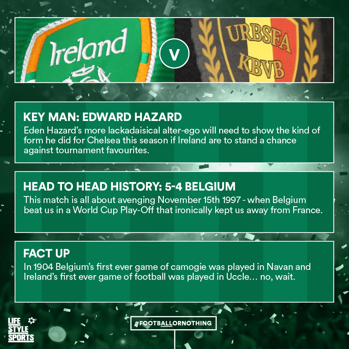 Ahead of this weeks crucial game, brush up on all things Belgian with our #IREvBEL Blaggers Guide #FootballorNothing https://t.co/Xem9DITPuT