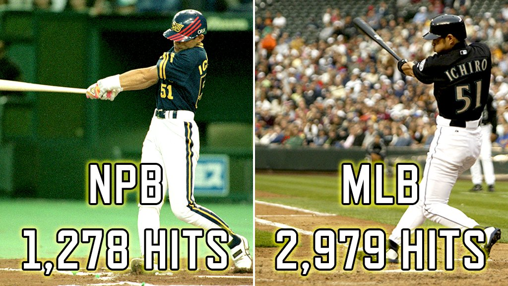 Ichiro's 4,257 career hits, by league … https://t.co/35JgBNmHdJ