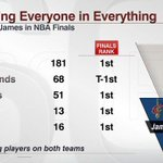 RT @SportsCenter: King James, indeed. https://t.co/A3o4c9KZFf