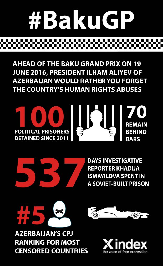 Azerbaijan: Formula One fans are paying attention for all the wrong reasons https://t.co/HrxqIg7mWV  #BakuGP #F1 https://t.co/bb25KUqloU