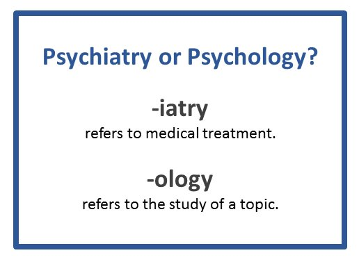 What's the difference between #psychiatry and #psychology? #TIL https://t.co/F0oYgNFPmv