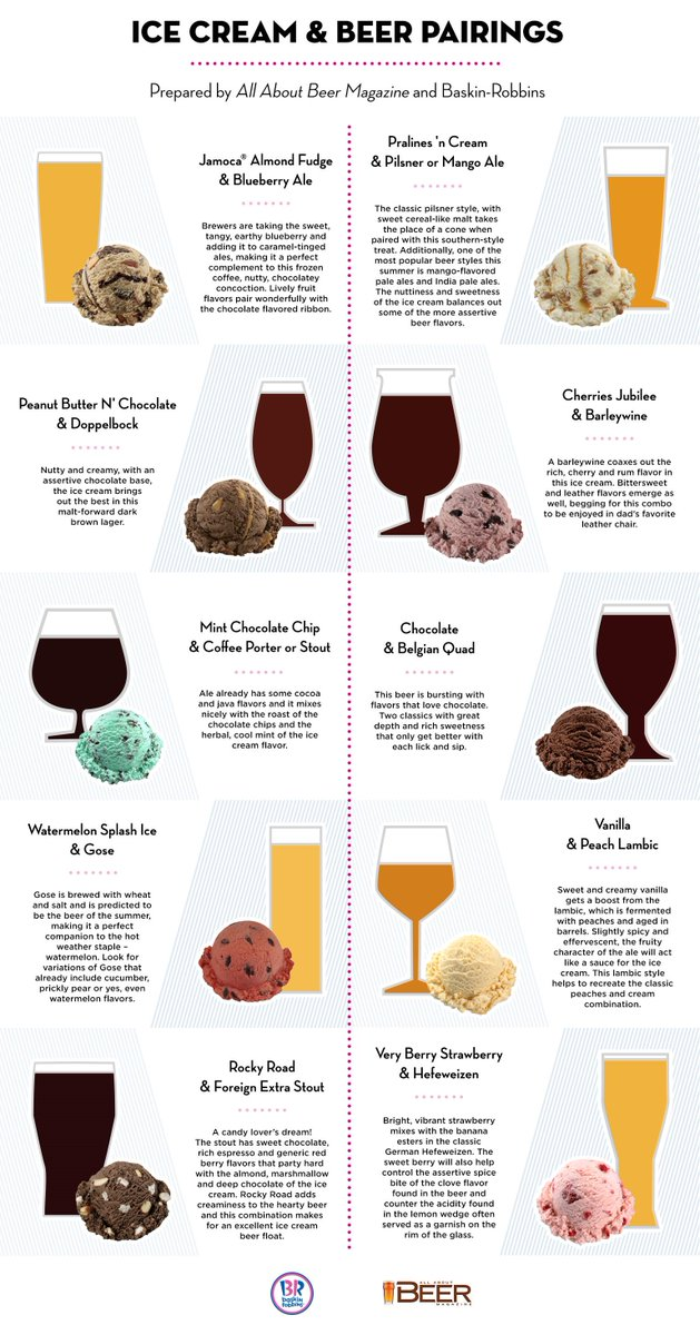 Better than beer? Beer with ICE CREAM from @allaboutbeer https://t.co/GQbm6GsReV https://t.co/SjnO4wg9SA