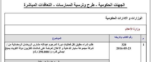 دورة الروضان كانت تدفع 70 الف لقناة الوطن لنقلها على الوطن بلاس .. واليوم تلفزيون الكويت يدفع 290 الف لنقلها !! https://t.co/C798wDoPKt