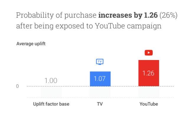 How Online Video Influences Your Audience #DigitalMarketing https://t.co/6qnBnEkIko https://t.co/9vzKNyelE5