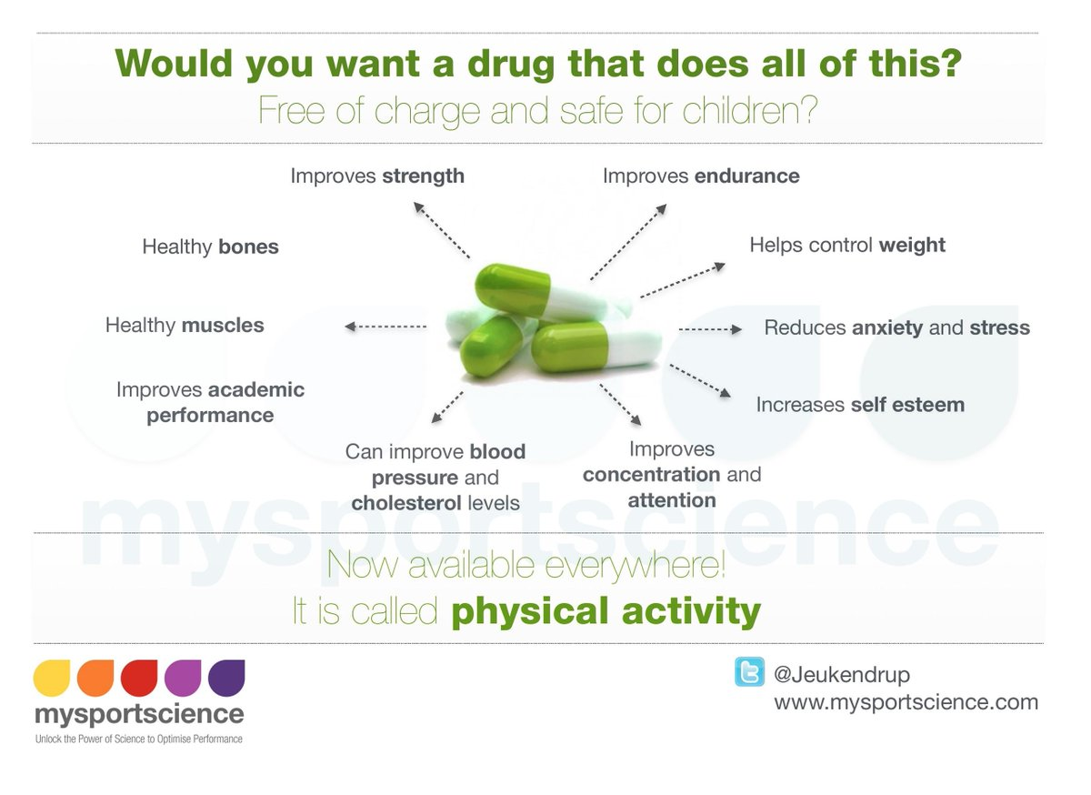 What if there was something that could do all of this...?? Oh wait... it is called physical activity.. https://t.co/C8XkZLeUA8