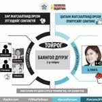 НИХТ-д нэр дэвшигчдийн ХАР ЦАГААН ЖАГСААЛТ #ХулгайчгүйМонгол #ЦагаанЖагсаалт-д орсон хүмүүсийг #СОНГОНО @munkhbat_a https://t.co/FQNSNI3Pjo