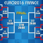 【#EURO2016】8強出揃う! https://t.co/UX8fzlkhFZ ◆準々決勝 6/30 #POL vs #POR 7/1 #WAL vs #BEL 7/2 #GER vs #ITA 7/3 #FRA vs #ISL https://t.co/gGgajYNOYv