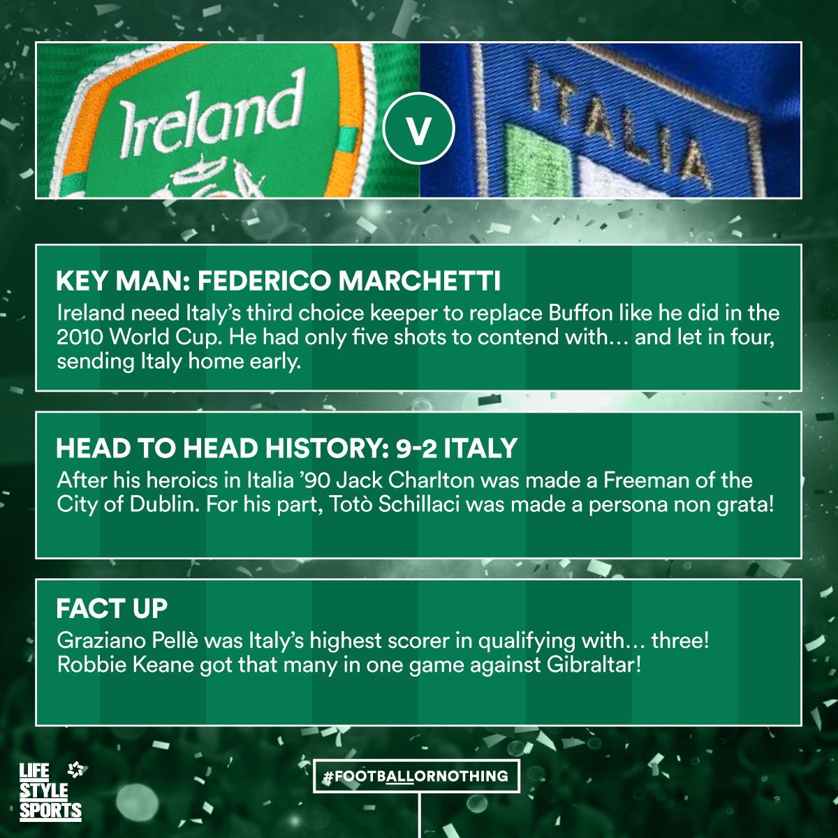 Brush up on your football facts before the big game in our latest #IREvITA Blaggers Guide #FootbALLorNothing https://t.co/3QZ9yNvDkQ