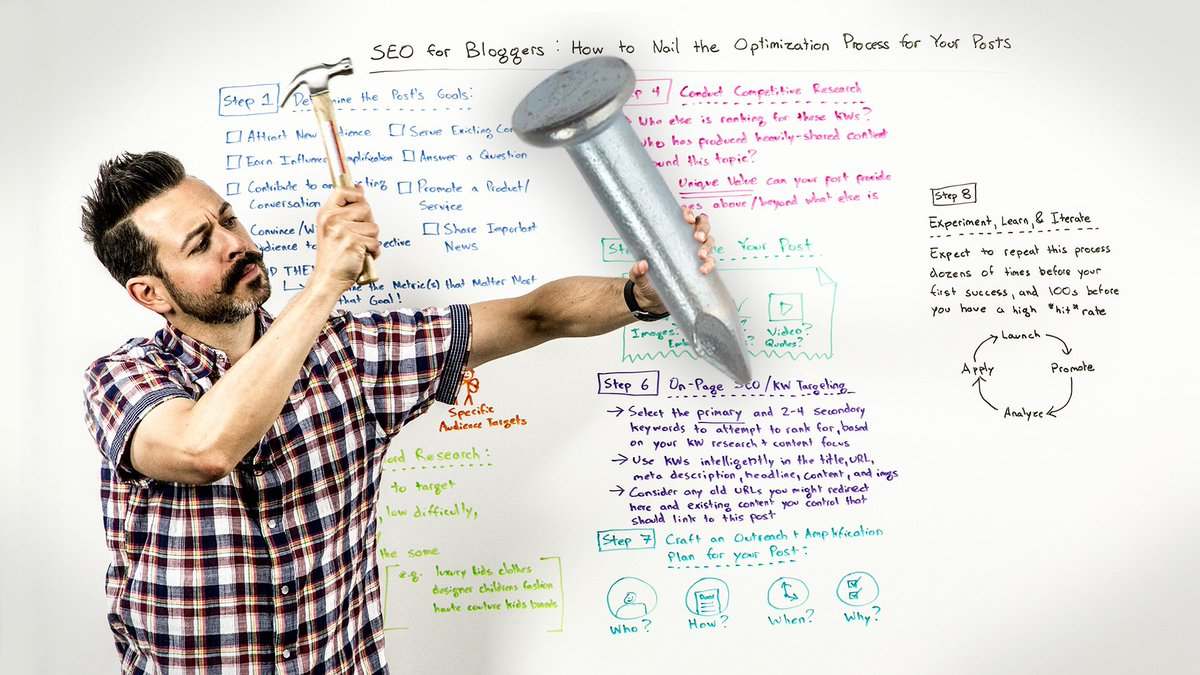 SEO for Bloggers: How to Nail the Optimization Process for Your Posts - Whiteboard Friday - https://t.co/0v92OM321a https://t.co/ujDjLbRGLC