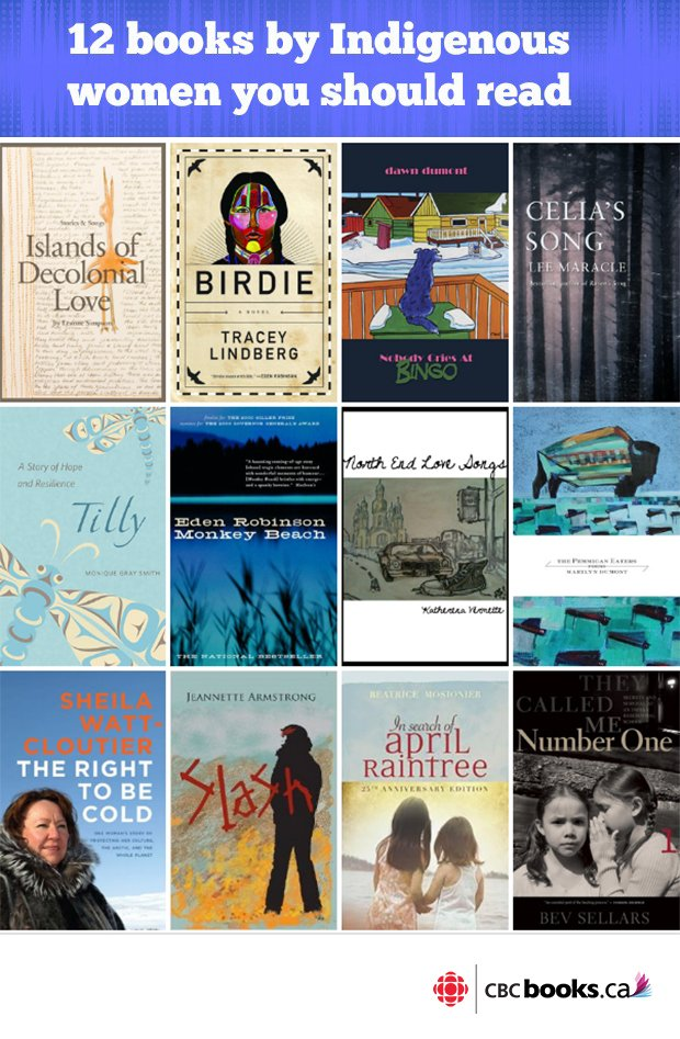 12 Indigenous women writers you should know: https://t.co/99PHJCO3tl #IndigenousReads #NationalAboriginalDay https://t.co/XHxmqGVVUX