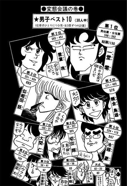 オタク女性のトレンドがおそ松さん→コナン→こち亀と2016年らしからぬ遍歴をたどっておりますが、そろそろハイスクール!奇