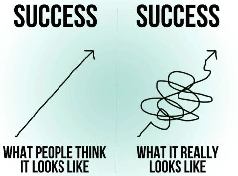 Success is not a straight line. Keep on pushing!  #WednesdayWisdom https://t.co/W8bcDk5EXb