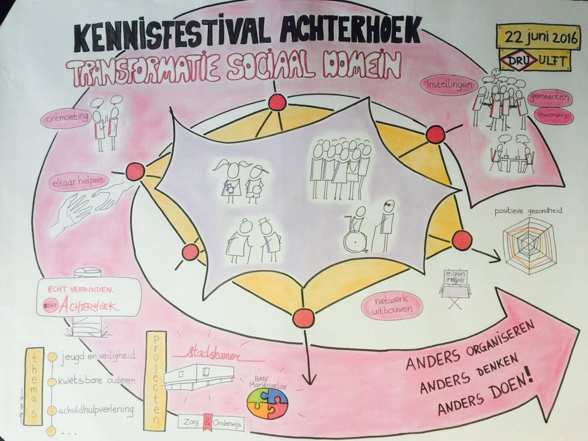 Kennisfestival Achterhoek neergestreken in de DRU CF: gemeenten, zorg en welzijn delen kennis & ervaring #ken8 https://t.co/Tq8EBsjQR1