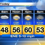 Mild start today with high winds expected tomorrow