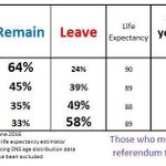 Absolutely brilliant poll on Brexit by @YouGov https://t.co/EPevG1MOAW