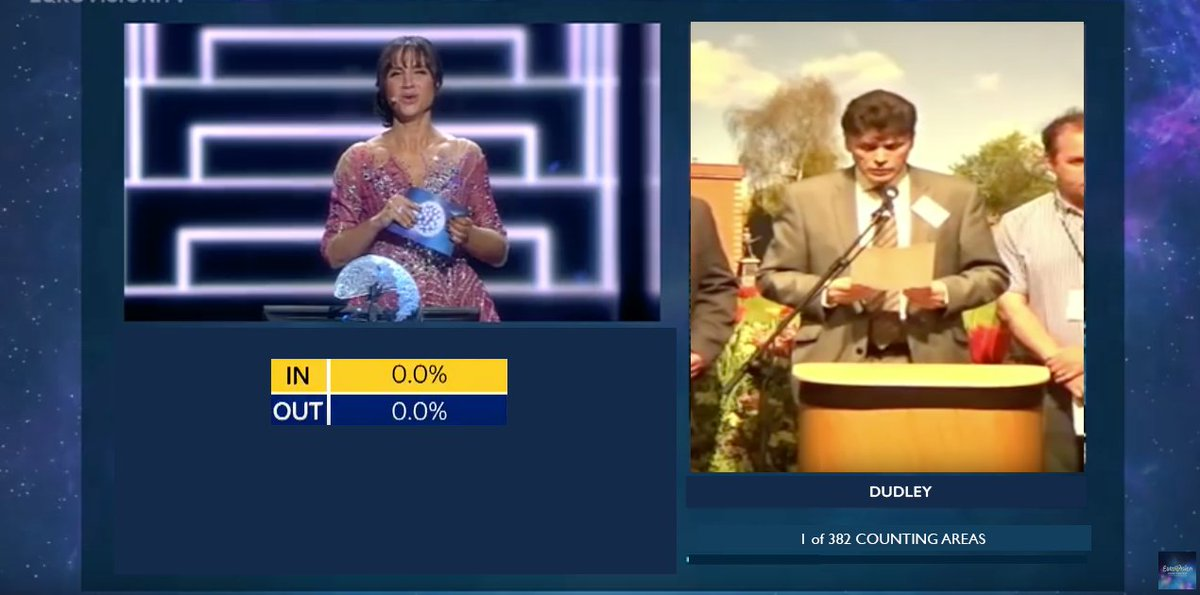 Missed opportunity from the BBC - EU referendum results with the new #Eurovision voting system would have been epic! https://t.co/Mnlfh7AaCZ