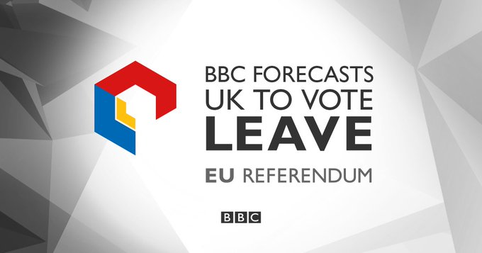 BBC forecasts UK votes to #Leave the European Union https://t.co/itsARDBbYF #EURef #Brexit