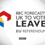 BBC forecasts UK votes to #Leave the European Union https://t.co/itsARDBbYF #EURef #Brexit https://t.co/gASaxpdNi3
