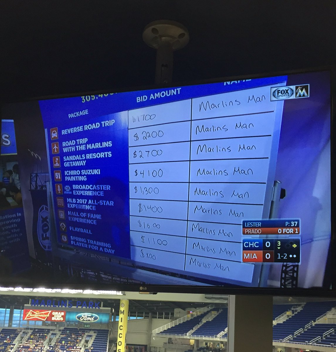 Good luck to everyone bidding in tonight's Marlins auction. https://t.co/9z5OUK40Dl