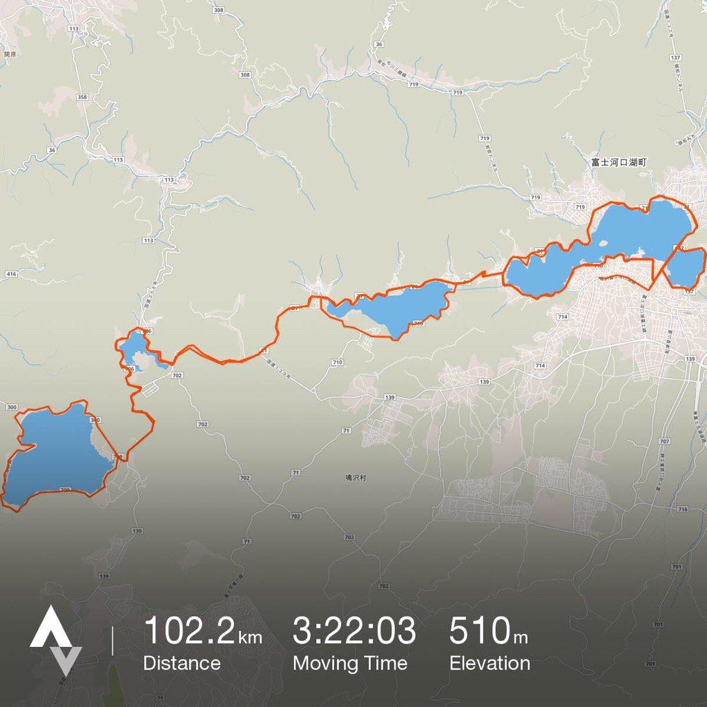 今朝は富士山の近くを湖を巡って102km完走 ��✔️ https://t.co/v2IzCNuqqt  @canyon_bikes https://t.co/la5wCdfK9C