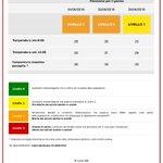#avvisoTS bollettino Ondate di Calore @MinisteroSalute  LIVELLO 2 per #Trieste oggi r domani #estatesicura 2016 https://t.co/FW2zEnujQr