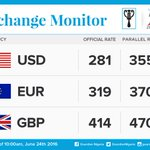 The currency exchange rates for 24/06/16 as of 10:00am. Powered by Zenith Bank. https://t.co/yz3nLr8xil