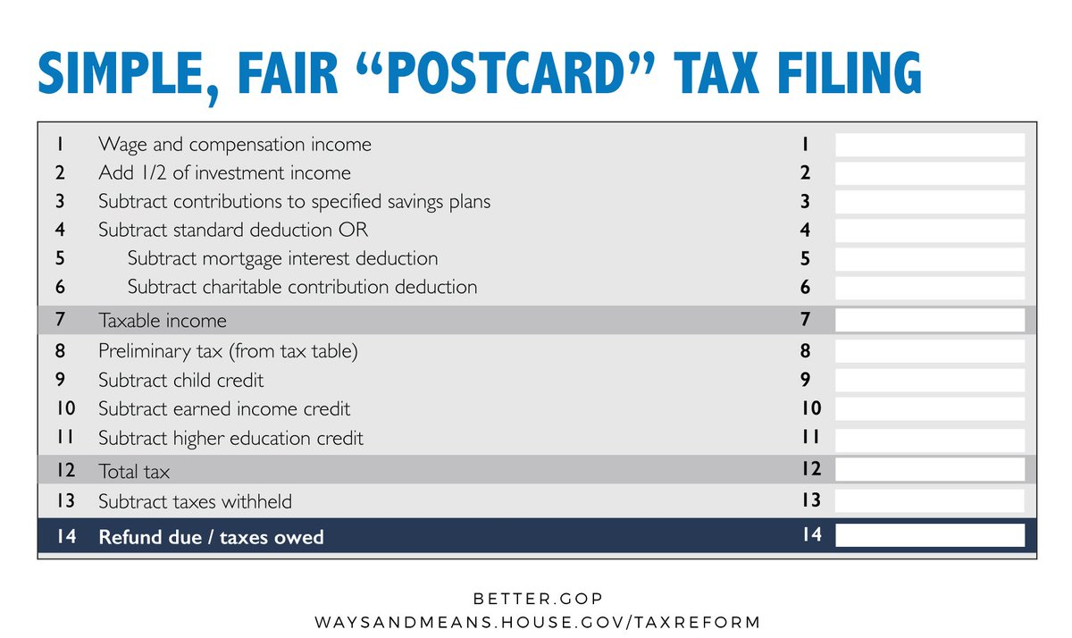 For the 1st time in modern history: a tax code simple and fair enough to on a postcard → https://t.co/qhdXrlDAtl https://t.co/Mnuwor5dp3