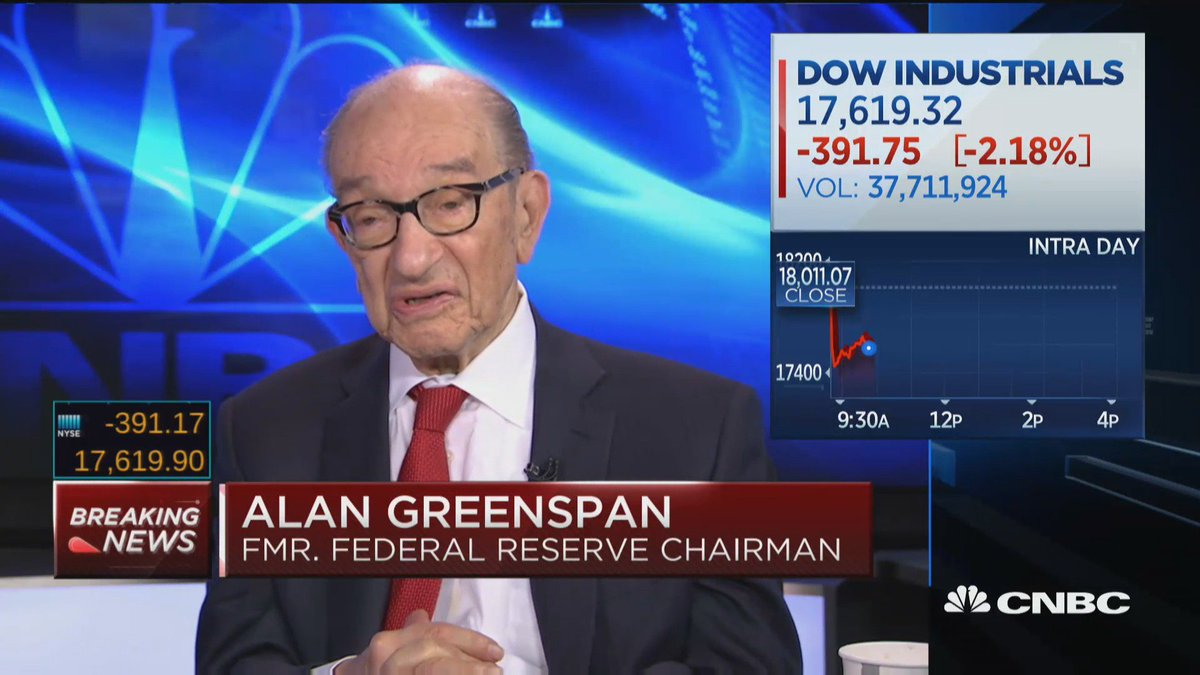 """Fmr. Fed Chair Greenspan moments ago: """"This is the worst period I recall since I've been in public service."""" https://t.co/WlUON2Kn4T"""