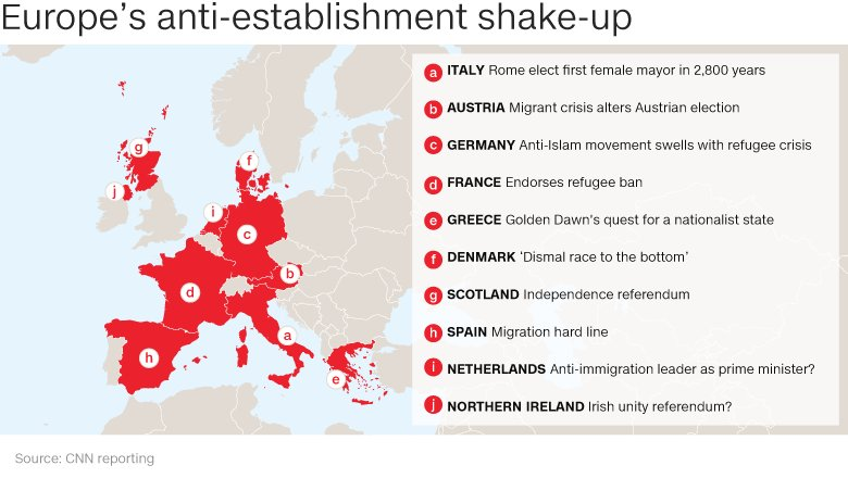 BrexitVote: Part of a tsunami of anti-establishment sentiment in a bitterly divided region