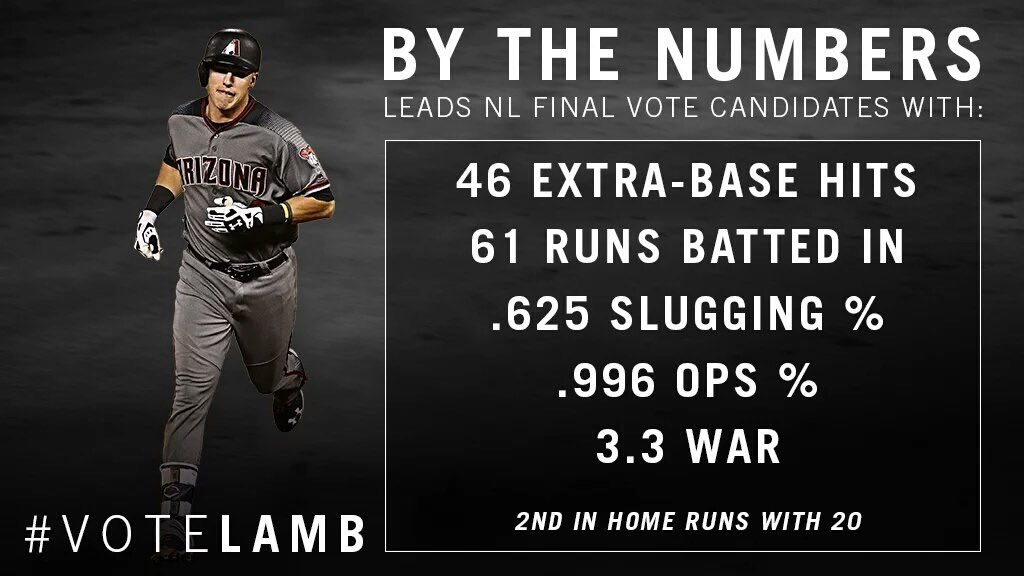 #3rdPartyCandidates are getting bipartisan support from our local elected officials. #VoteLamb #VoteLongo https://t.co/R70AzafCWU