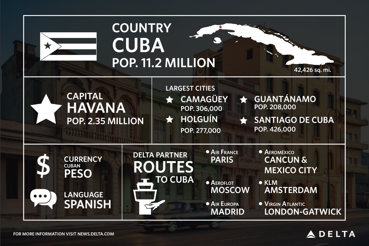 Facts and figures: Cuba | Delta News Hub