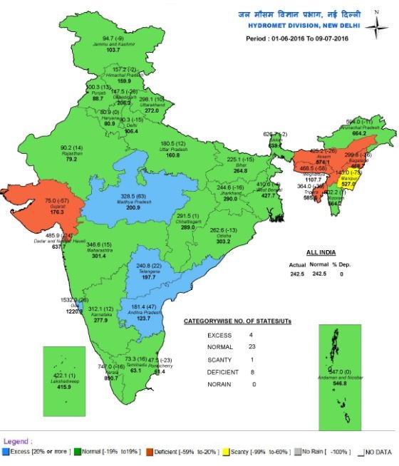 THIS is the most important news right now. Out of 36 states & UTs, normal or excess monsoon in 27, scanty in just 1. https://t.co/myNkT3bY05