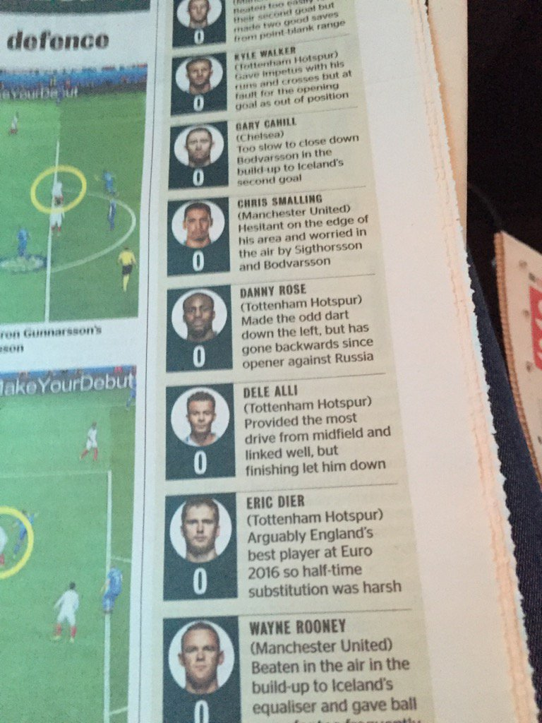 Every single England player gets a big fat ZERO rating from The Times #EURO2016 https://t.co/jef5eU4qFr