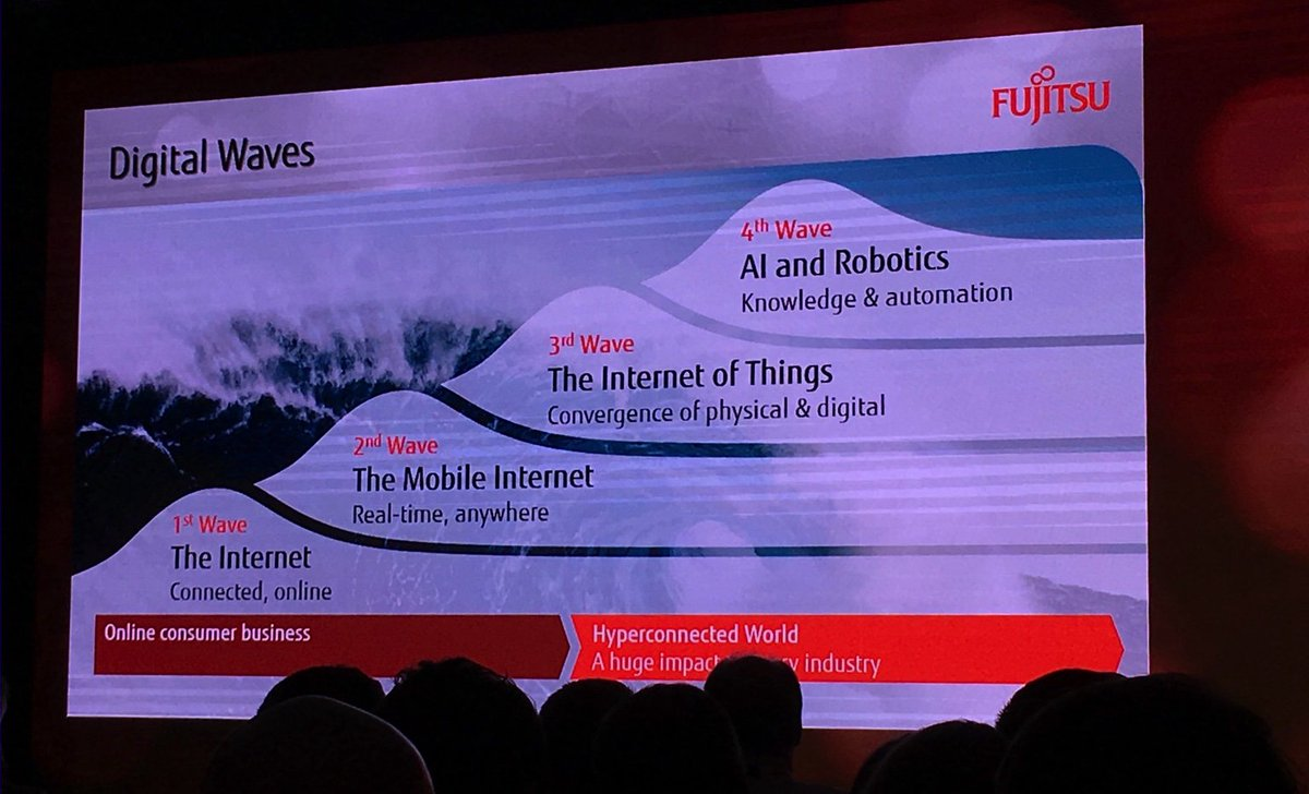 This one slide sums up the depth of changes coming, driven by the next two waves of tech – IoT and AI. #FujitsuWT https://t.co/0HRLHZGPVN