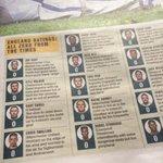 [#EURO2016] La note des joueurs de l#ENG dans The Times ! https://t.co/3U20pY1YFL