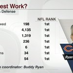 The brilliant mind of Buddy Ryan. https://t.co/CqnJdDMRJt