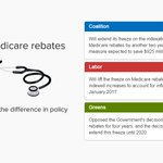 Where do the parties stand on medicare rebates? ???????? Spot the difference on policy https://t.co/psc70xRBDx #ausvotes https://t.co/NYUuC2DXCB