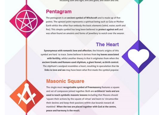 The History And Meaning Behind Famous Symbols Scoopnest
