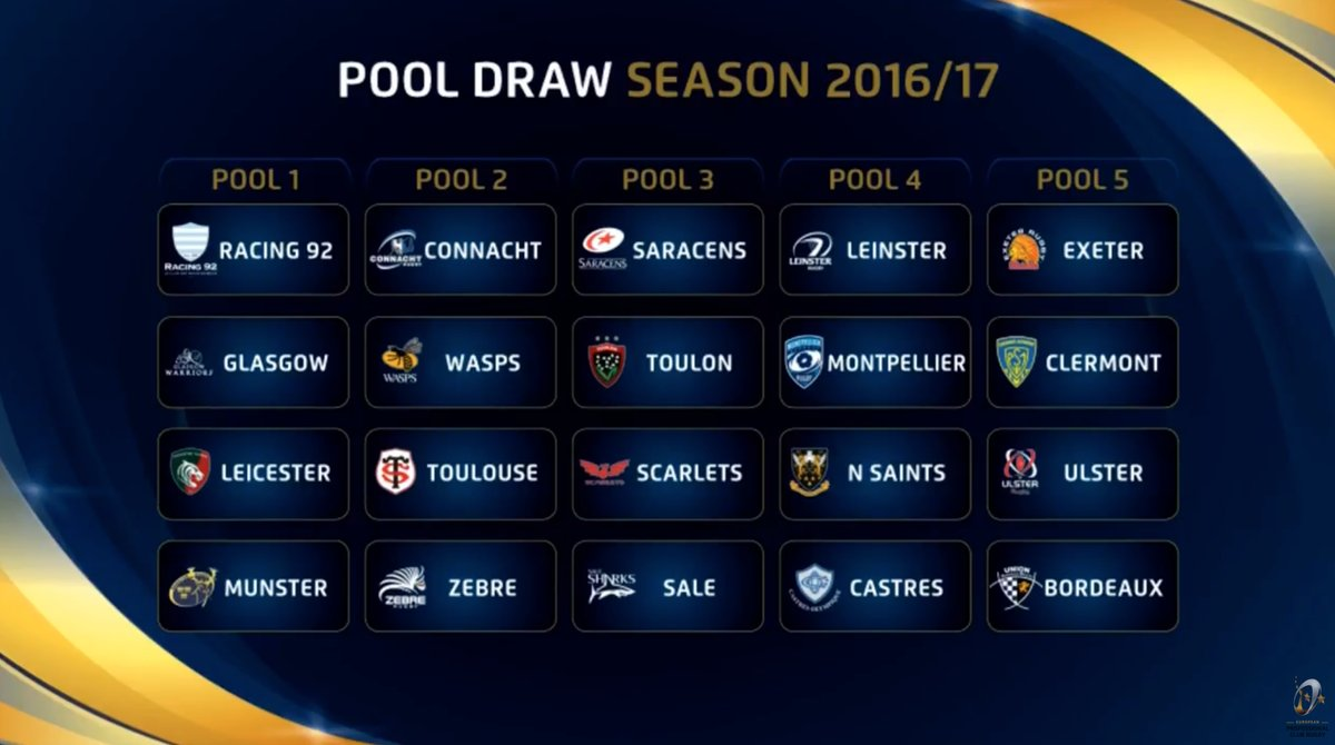 Some exciting European fixtures lined up for the Irish provinces next season. Best of the Best #ChampionsCupDraw https://t.co/gGYNXzVzZM
