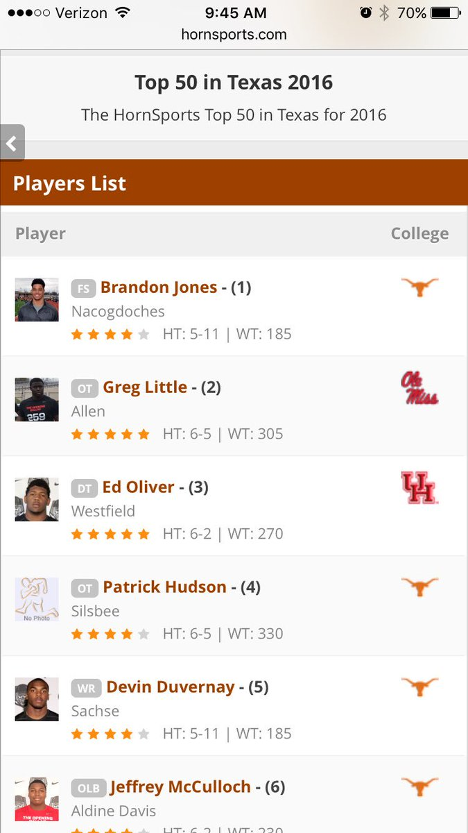 What our Top 50 in-state players for the 2016 class now looks like: https://t.co/HclpX6CqPZ #HookEm https://t.co/87dt368fo3