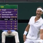 One has earned £74m from tennis, the other £220 this yr. Willis is loving this! https://t.co/RFLKxTLkut #Wimbledon https://t.co/LqadE885tI