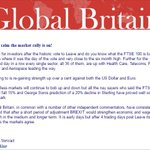 """.@GlobalBritain Press Release: """"FTSE 100 above where it was the day of #EURef and very close to the six month high"""". https://t.co/9y0eurUPyU"""